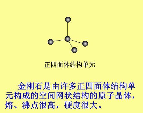 金刚石晶体结构-科学学科网