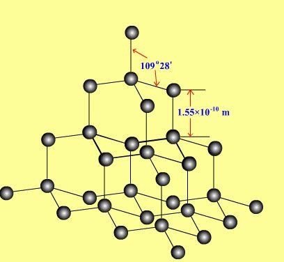 金刚石晶体结构_语文学科网