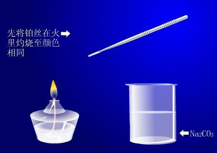 焰色反应实验 - 语文学科网