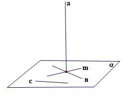 关于对向量法证明线面垂直一法质疑的回应-