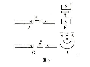 初中物理知识:产生电磁感应的三个条件