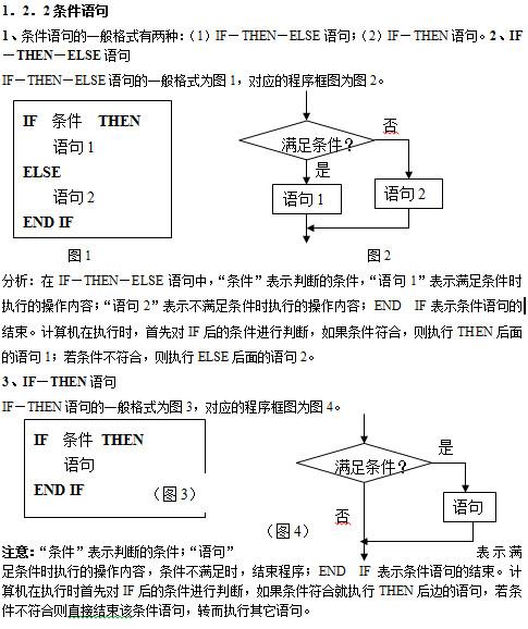 高三数学算法知识点总结之条件语句