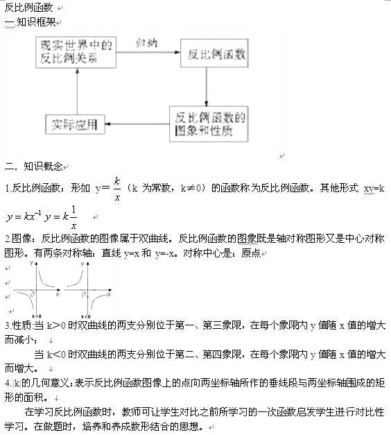 2013届中考数学基础知识点梳理之反比例函数
