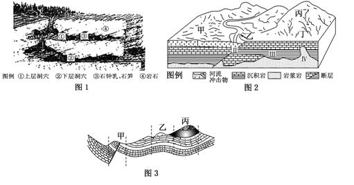 地质剖面图是对某一地质构造所作的垂直剖面图,包括地质地貌示意图(图1)、地貌景观和地质剖面图(图2)、褶皱和断层构造示意图(图3)等。判断内容主要是根据地质剖面图判读地球内部的圈层构造、背斜和向斜的形态特征、地层形态和发展演变等,或分析并判断该地区的岩石类型及其矿产分布状况等。  地质剖面图既可以体现静态的结构特征,也可以反映动态的演变过程。正确判读的关键是明确各种地质构造、地壳运动和岩石圈物质循环过程。 [应用五步法读图]