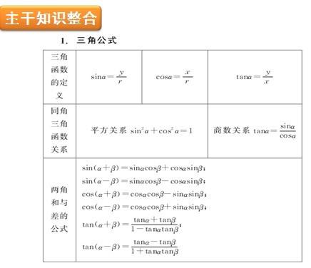 向量(一)三角函数及恒等变换