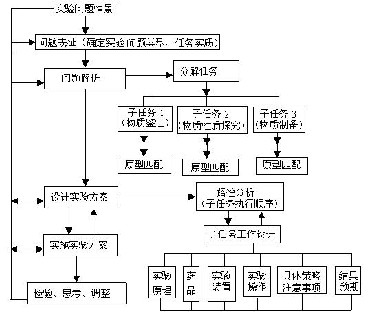 电路 电路图 电子 设计 素材 原理图 538_454