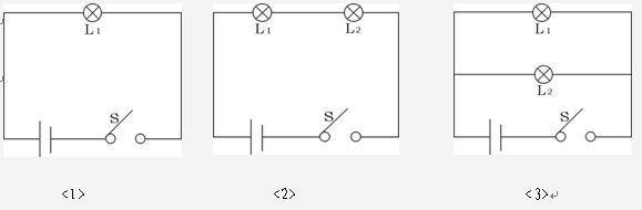 例如,在学生学习闭合电路之前,部分电路欧姆定律给他们留下了很