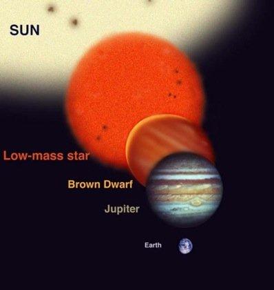 木星与地球的大小比较