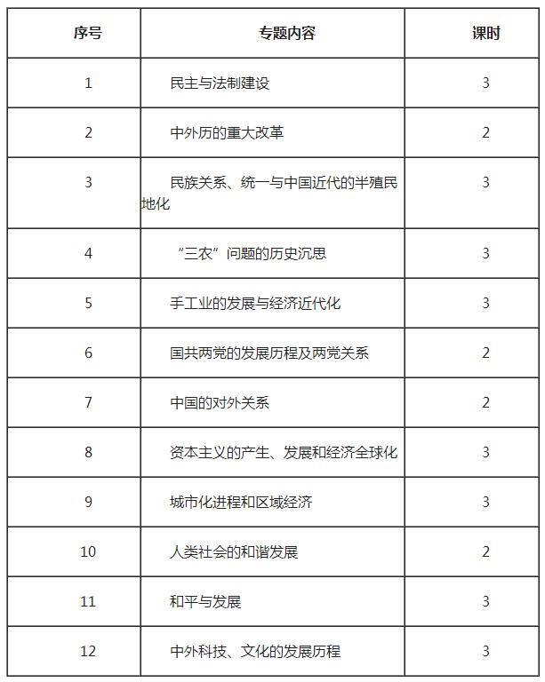 www.shanpow.com_历史高考复习计划。