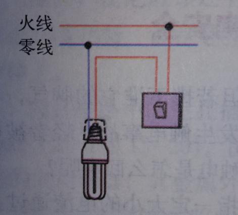 就极易和家庭电路的火线连通