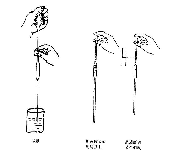 高中化学实验(移液管的使用方法)
