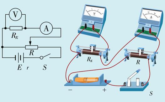 四步解决初中物理电路图