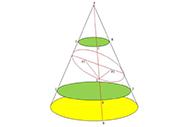 圆锥曲线问题到底该怎么做?